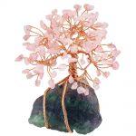 SUNYIK Natural Rose Quartz Money Tree, Fluorite Cluster Base Bonsai Sculpture Figurine